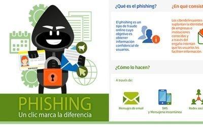 Iberdrola alerta a sus clientes de intento de fraude por email
